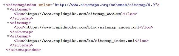 sitemap-example