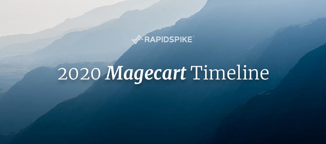 2020 Magecart Timeline
