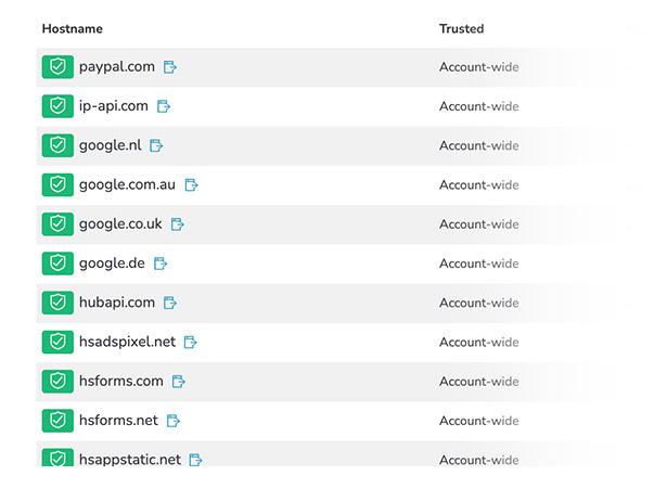 RapidSpike Security hosts list