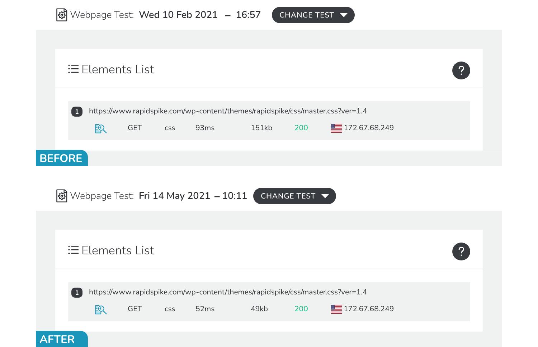 CSS file comparison