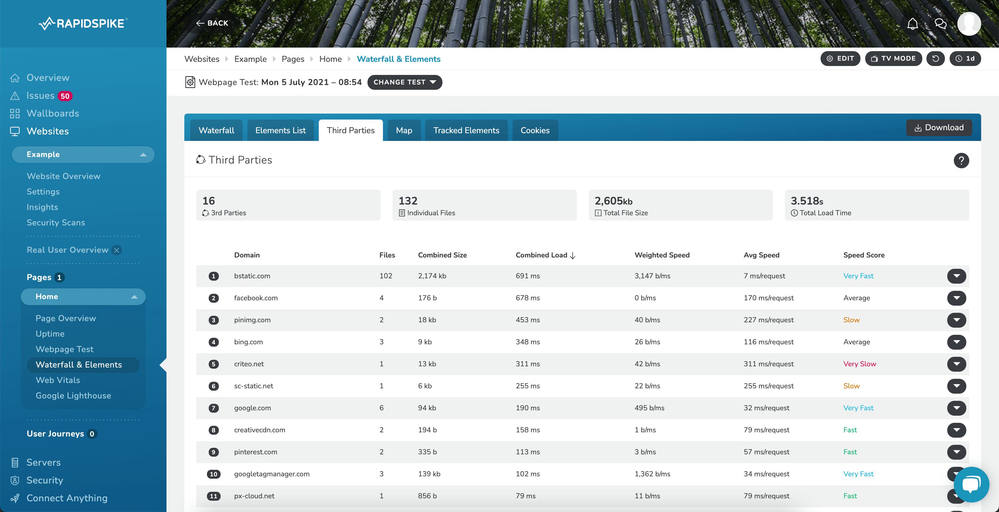 Website Monitoring - RapidSpike Third Parties Dashboard